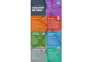 All Roads Lead to Cagayan de Oro!