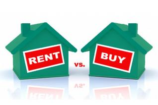 To Buy or to Rent, That is the Question