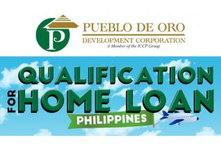 Qualifications for home loans in the Philippines